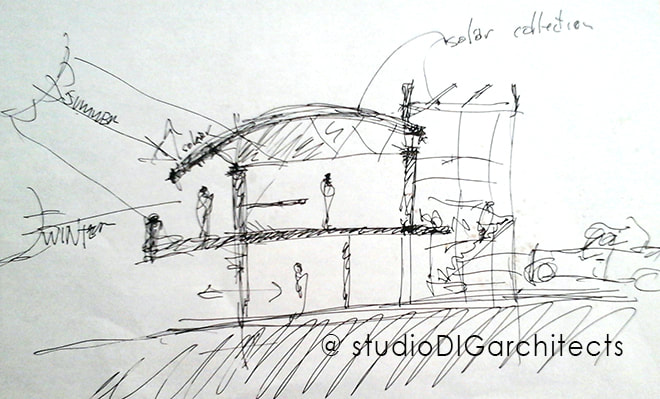 Sketch. Hillside Home Ventura. @studioDIGarchitects. Exploring unique attributes of a site - space, light, comings and goings.